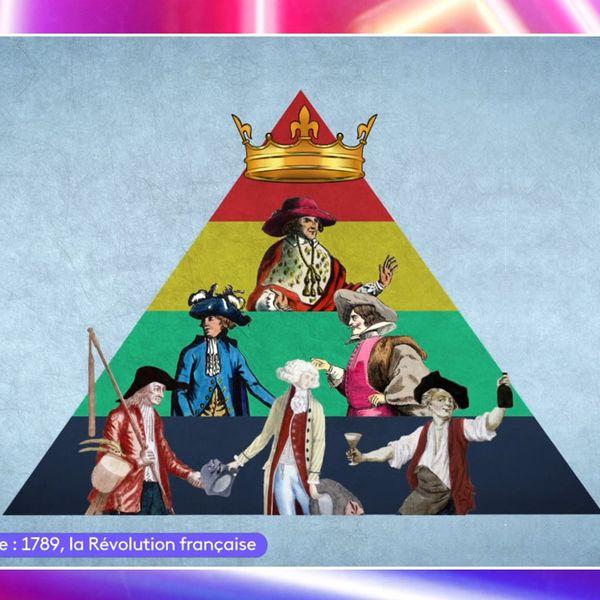 1789 La Revolution Francaise 2 Avril Video Histoire Lumni