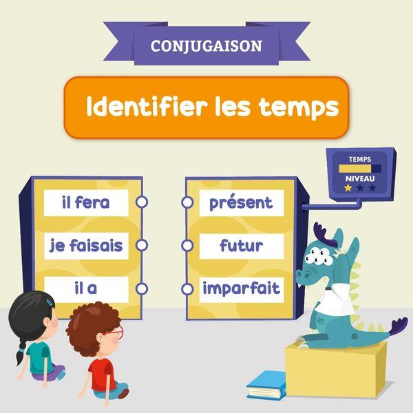 Identifier Le Present L Imparfait Le Futur Jeu Francais Lumni